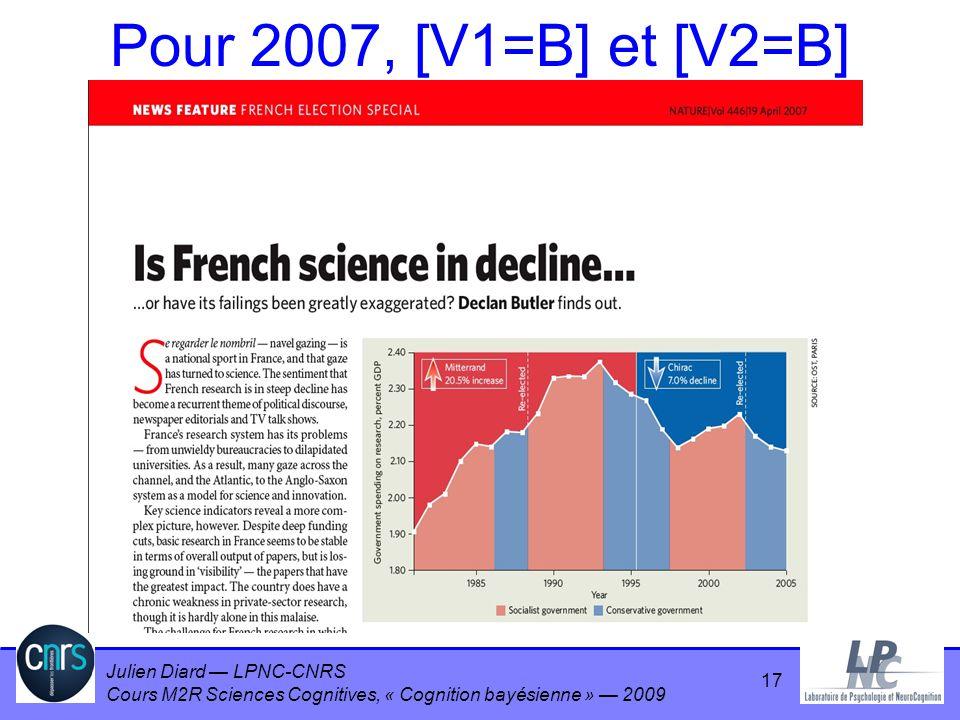 Pour 2007, [V1=B] et [V2=B] 17